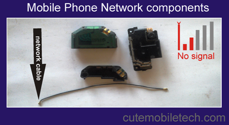 Phone network problem solution