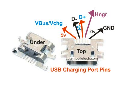 Phone Charging Problem Solution