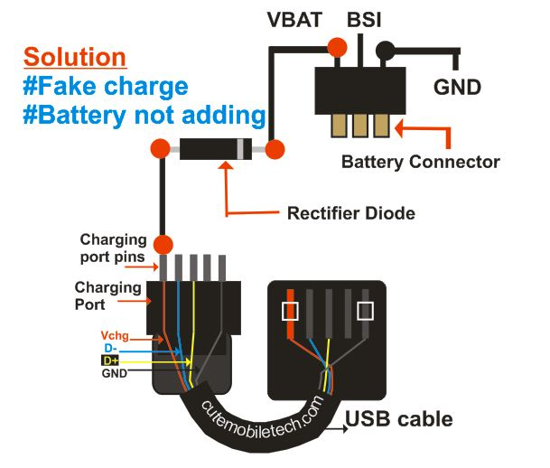 fake charging or battery not adding solution