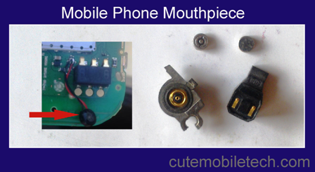 phone mouthpiece solution