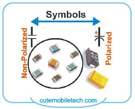 Mobile Phone SMT Capacitors