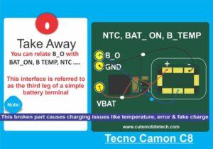 temperature BSI Bat on Btemp